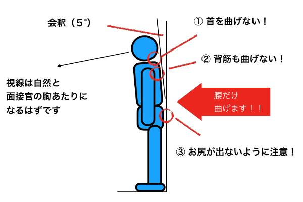 おじぎ図解 会釈(えしゃく)